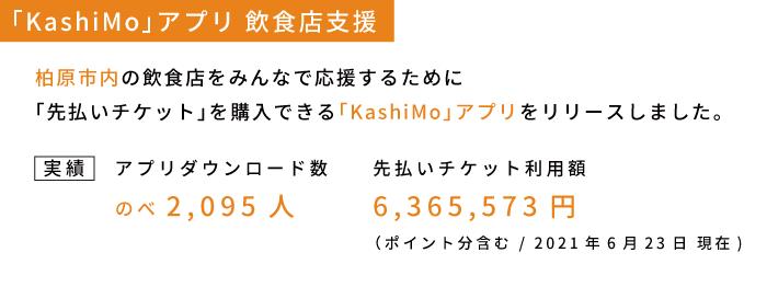 「KashiMo」アプリ 飲食店支援